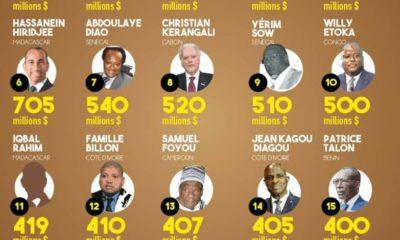 Top 20 des plus riches hommes d'Afrique francophone en 2019