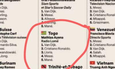 Ballon d'or 2019 votes togolais